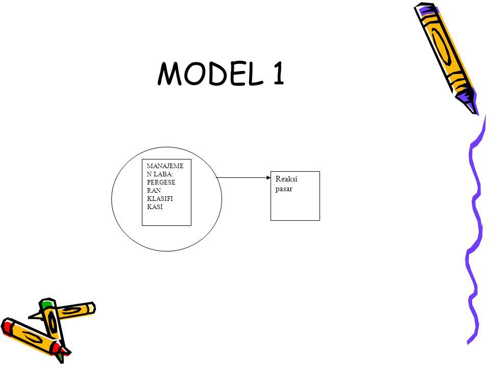 MODEL 1 Reaksi pasar MANAJEMEN LABA: PERGESE RAN KLASIFI KASI