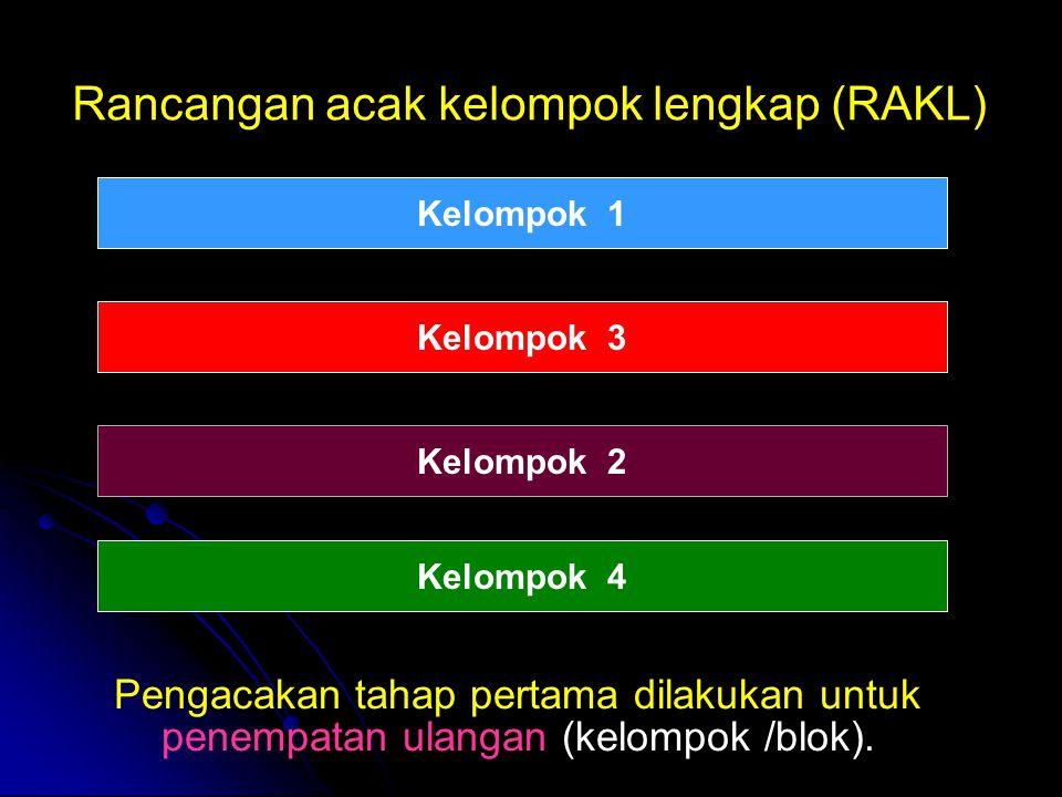 Rancangan acak kelompok lengkap (RAKL)