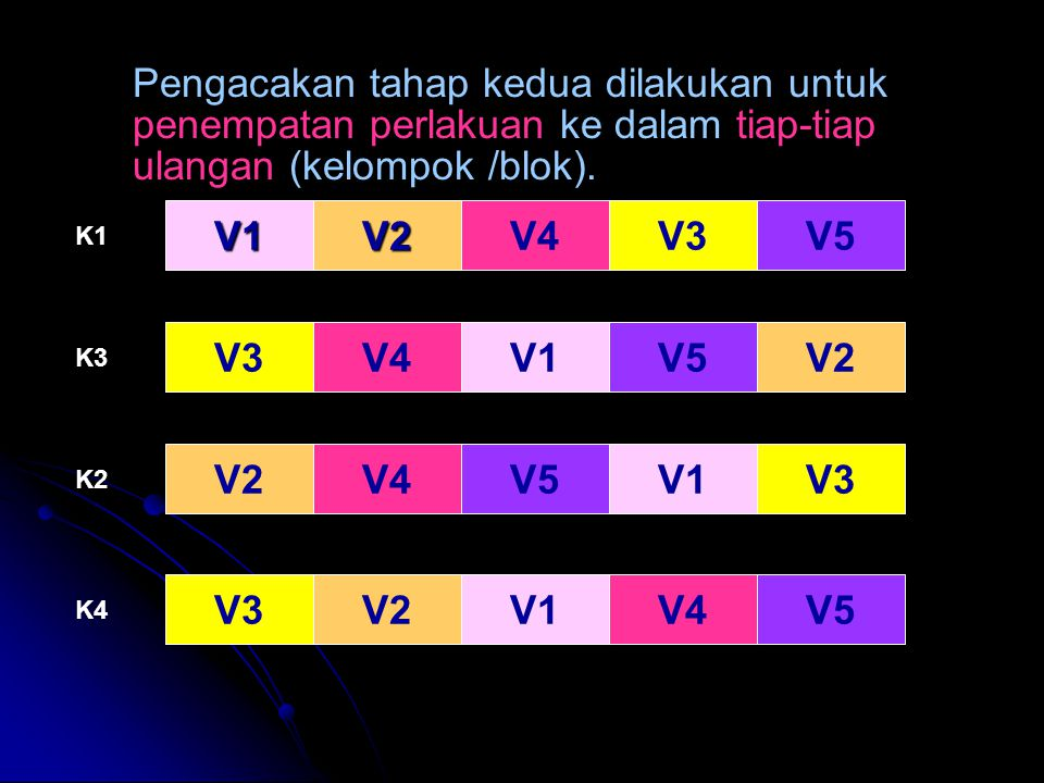 V1 V2 V4 V3 V5 V3 V4 V1 V5 V2 V2 V4 V5 V1 V3 V3 V2 V1 V4 V5