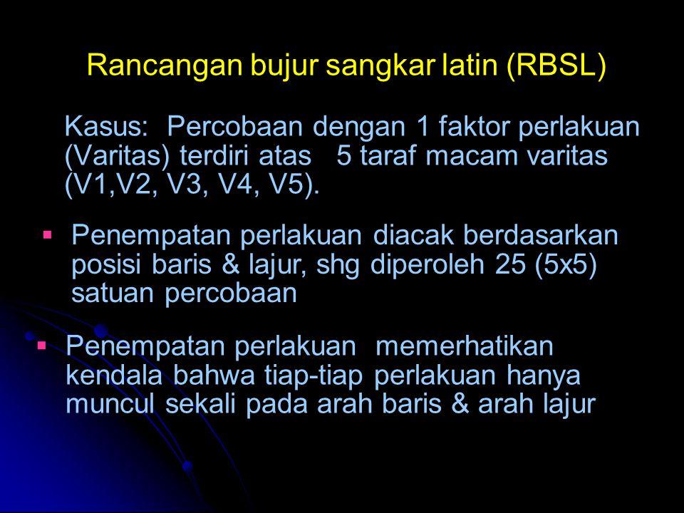 Rancangan bujur sangkar latin (RBSL) Kasus: Percobaan dengan 1 faktor perlakuan (Varitas) terdiri atas 5 taraf macam varitas (V1,V2, V3, V4, V5).
