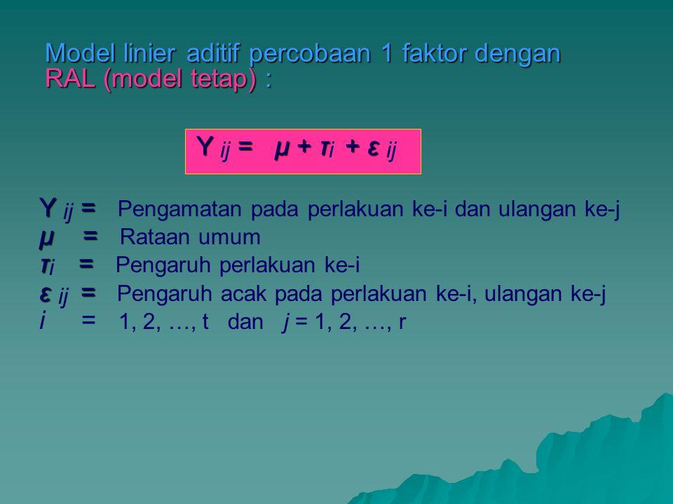 Model linier aditif percobaan 1 faktor dengan RAL (model tetap) :
