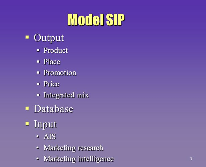 Model SIP Output Database Input Product Place Promotion Price