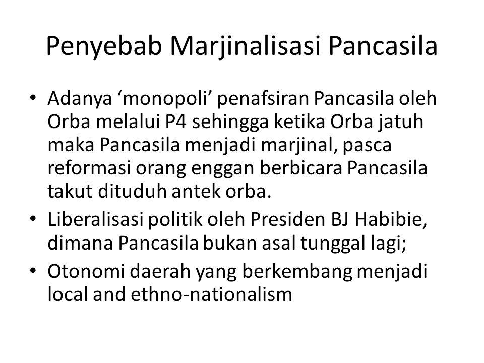 Penyebab Marjinalisasi Pancasila