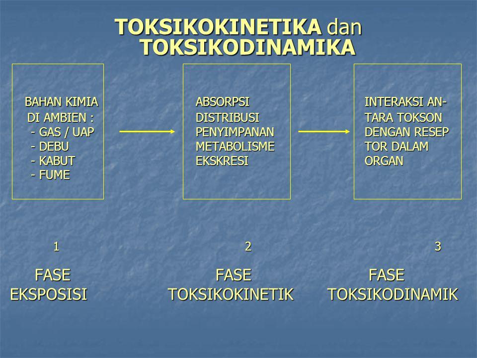 TOKSIKOKINETIKA dan TOKSIKODINAMIKA