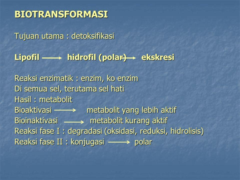 BIOTRANSFORMASI Tujuan utama : detoksifikasi