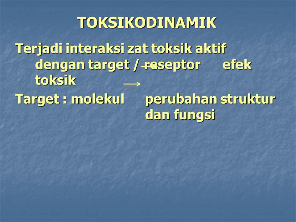 TOKSIKODINAMIK Terjadi interaksi zat toksik aktif dengan target / reseptor efek toksik.