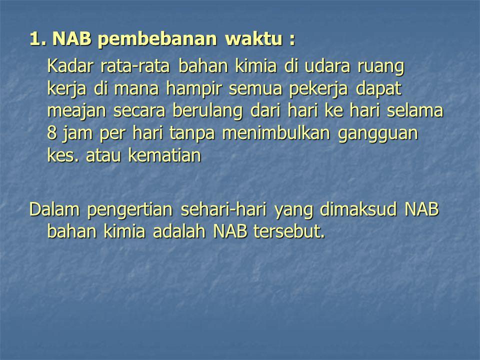 1. NAB pembebanan waktu :