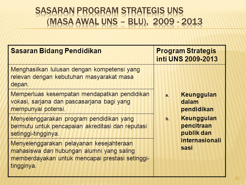 SASARAN PROGRAM STRATEGIS UNS (MASA AWAL UNS – BLU), 2009 - 2013