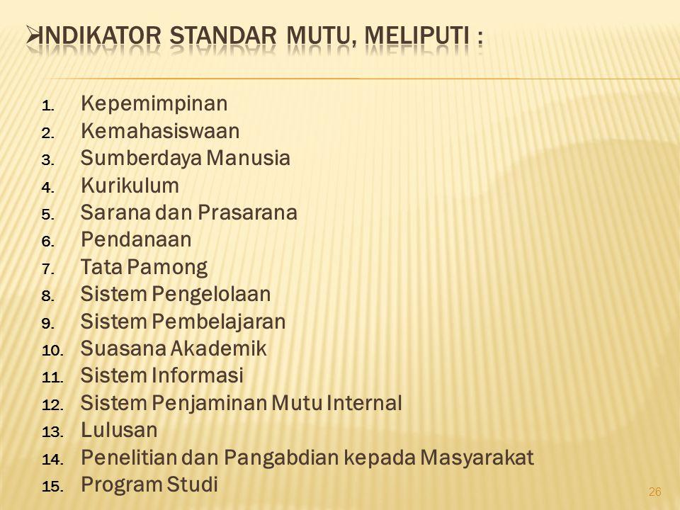 INDIKATOR STANDAR MUTU, meliputi :