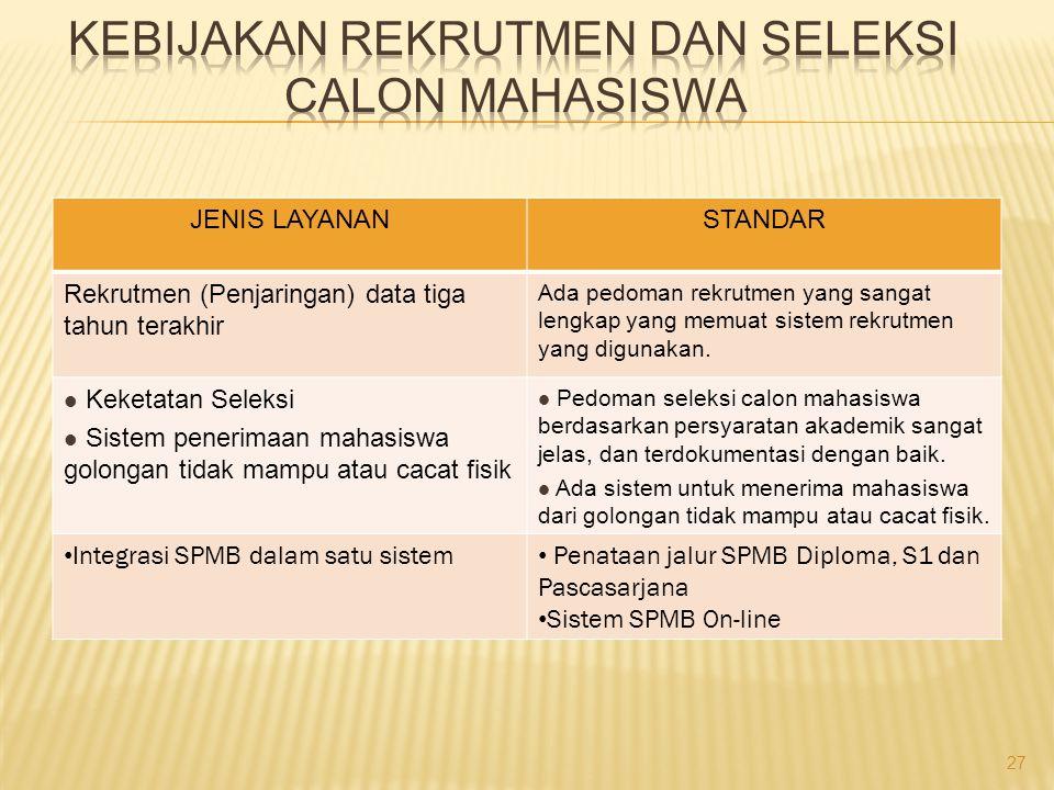 Kebijakan rekrutmen dan seleksi calon mahasiswa