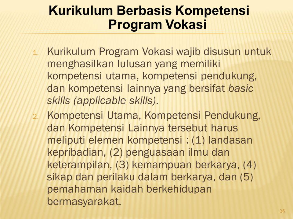 Kurikulum Berbasis Kompetensi Program Vokasi