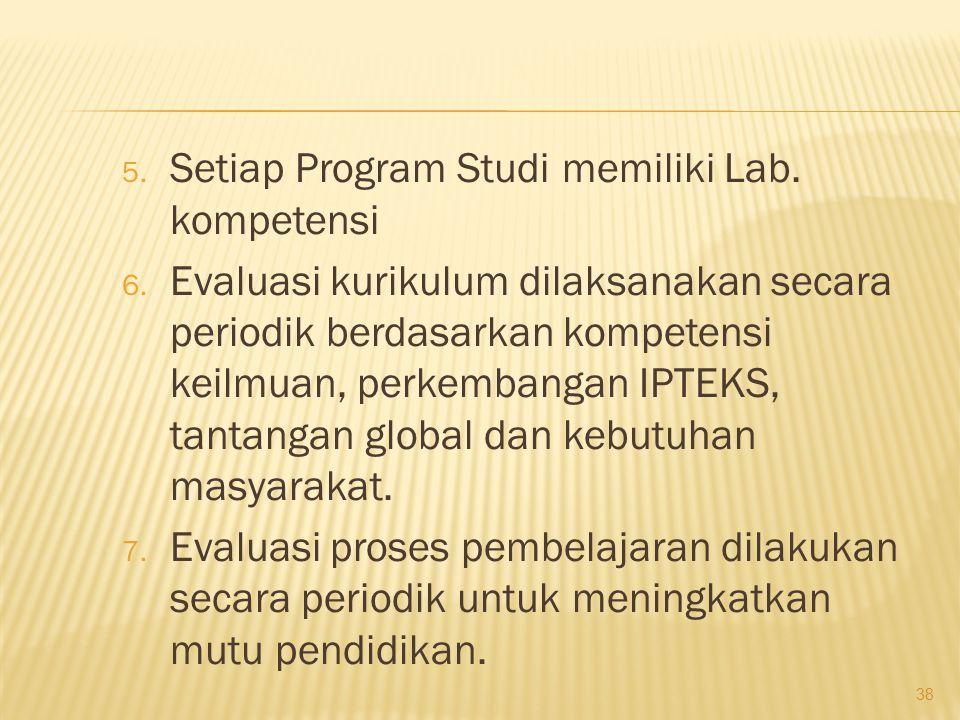 Setiap Program Studi memiliki Lab. kompetensi
