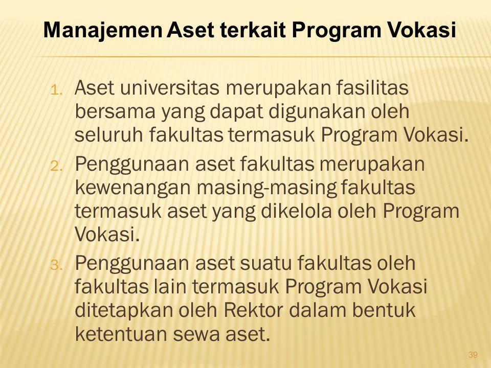 Manajemen Aset terkait Program Vokasi
