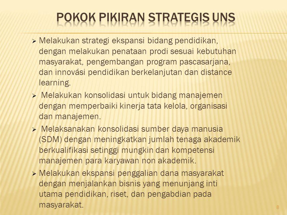 POKOK PIKIRAN STRATEGIS UNS