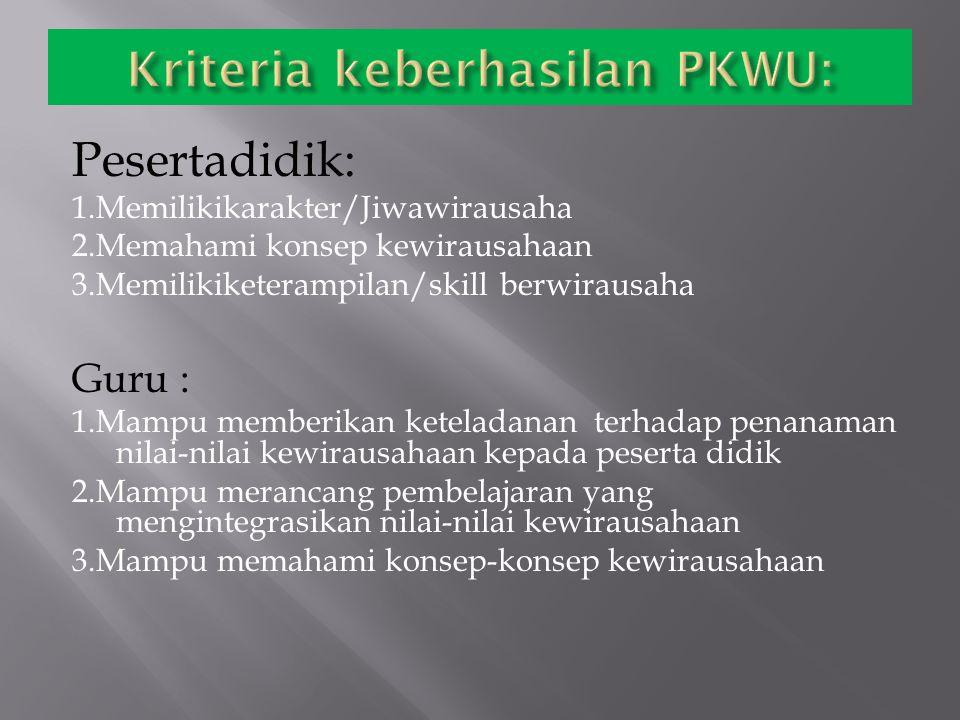 Kriteria keberhasilan PKWU: