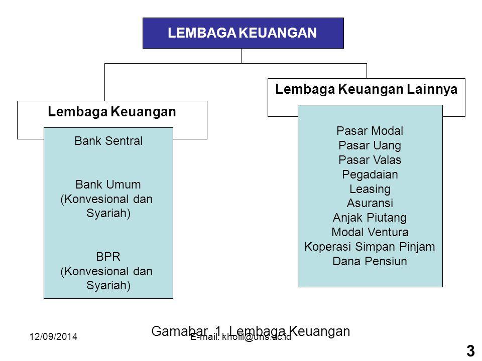 Lembaga Keuangan Lainnya