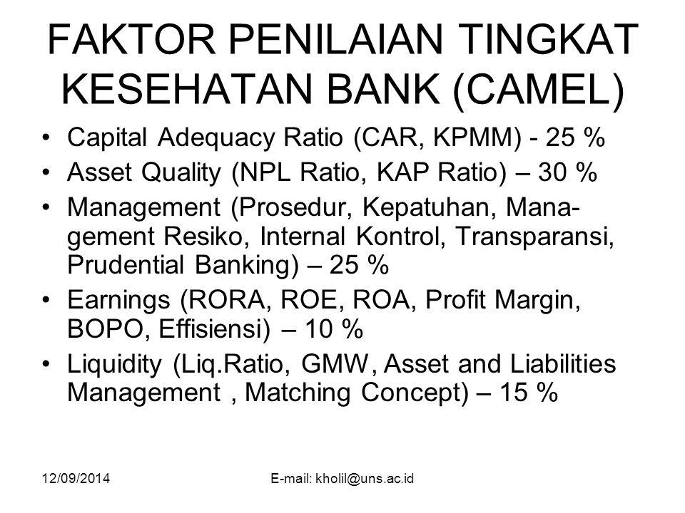 FAKTOR PENILAIAN TINGKAT KESEHATAN BANK (CAMEL)