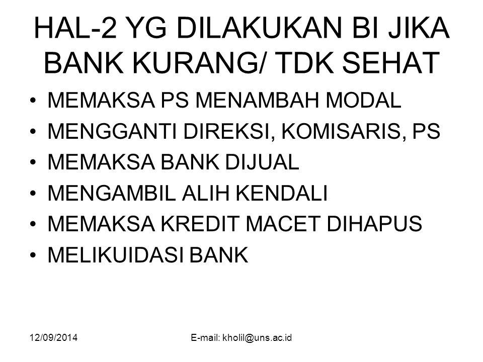 HAL-2 YG DILAKUKAN BI JIKA BANK KURANG/ TDK SEHAT