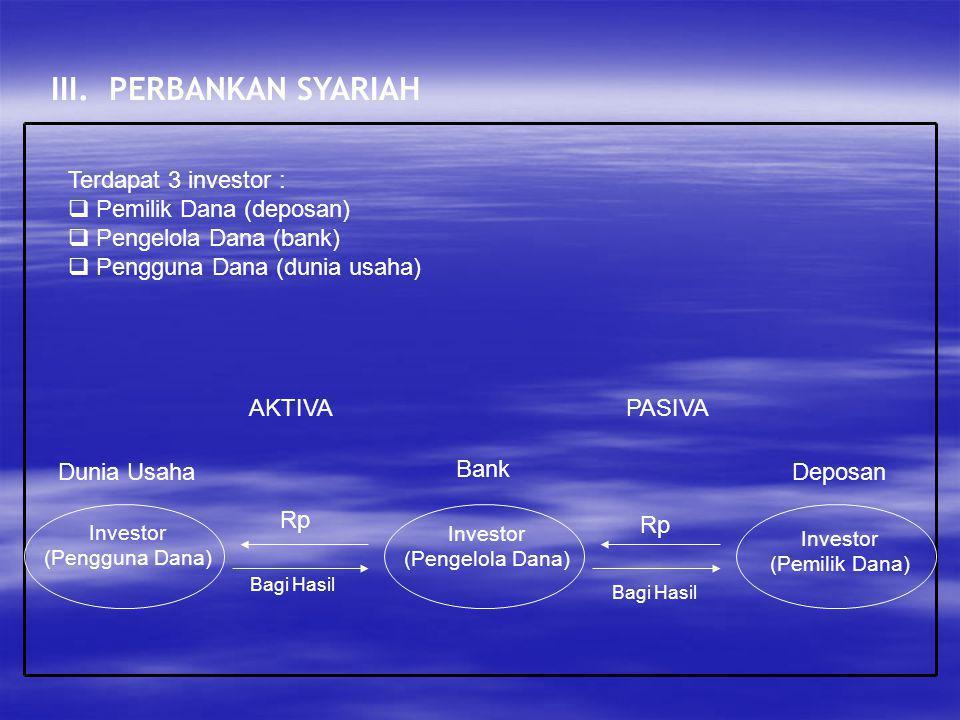 III. PERBANKAN SYARIAH Terdapat 3 investor : Pemilik Dana (deposan)
