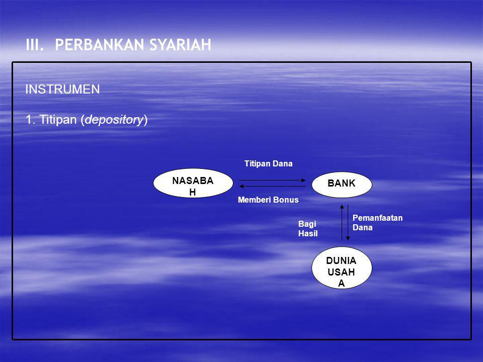 III. PERBANKAN SYARIAH INSTRUMEN 1. Titipan (depository) NASABAH BANK
