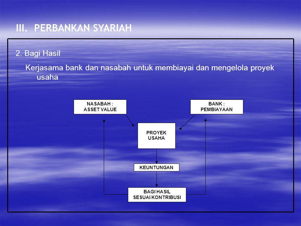 III. PERBANKAN SYARIAH 2. Bagi Hasil
