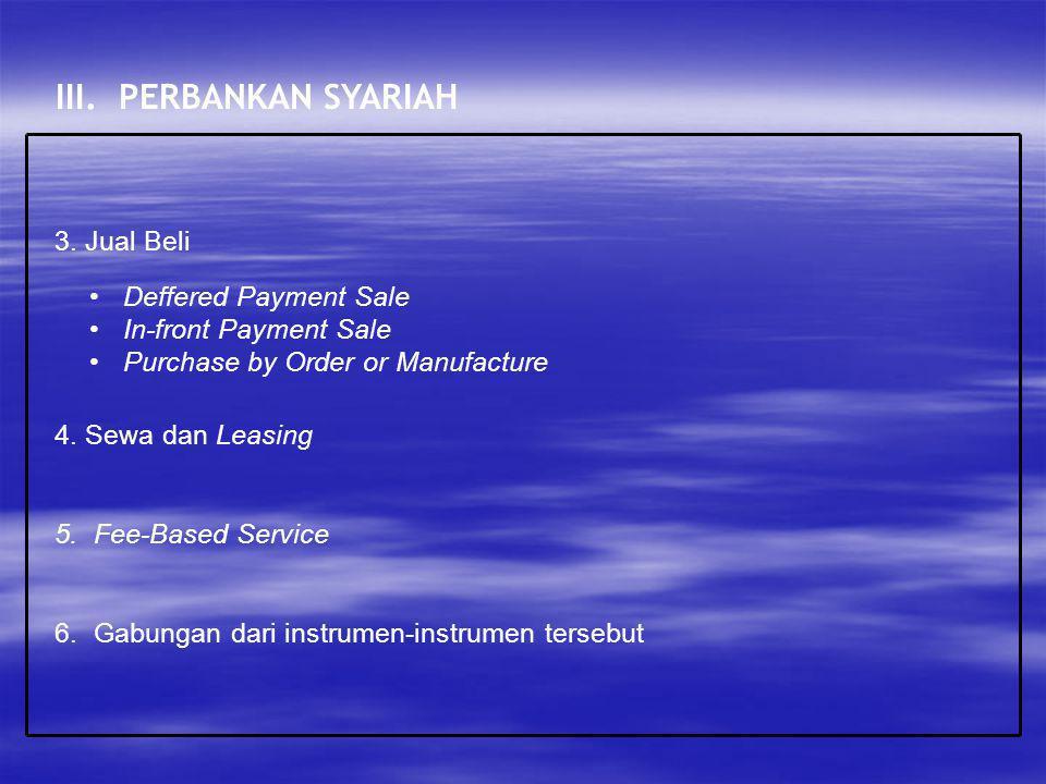 III. PERBANKAN SYARIAH 3. Jual Beli Deffered Payment Sale