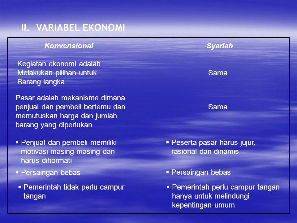 II. VARIABEL EKONOMI Konvensional Syariah Kegiatan ekonomi adalah