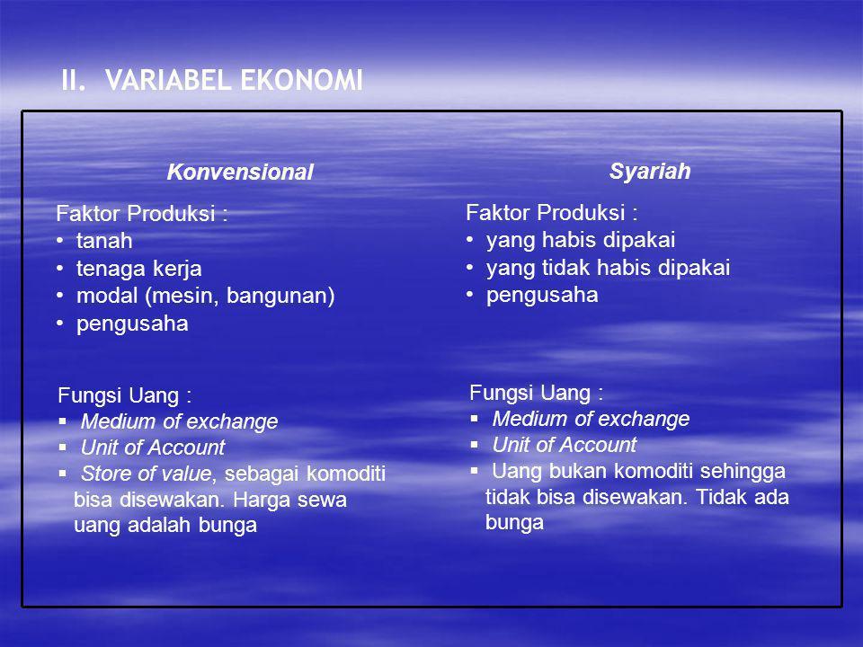 II. VARIABEL EKONOMI Konvensional Syariah Faktor Produksi :