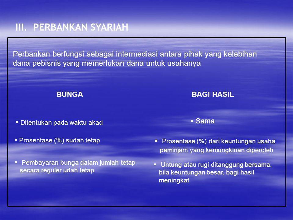 III. PERBANKAN SYARIAH Perbankan berfungsi sebagai intermediasi antara pihak yang kelebihan dana pebisnis yang memerlukan dana untuk usahanya.