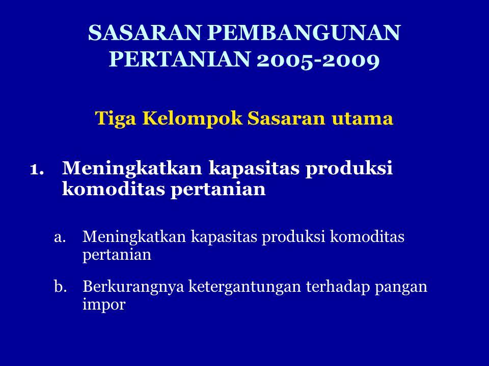 SASARAN PEMBANGUNAN PERTANIAN 2005-2009
