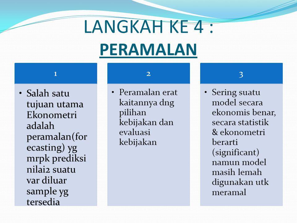 LANGKAH KE 4 : PERAMALAN 1.