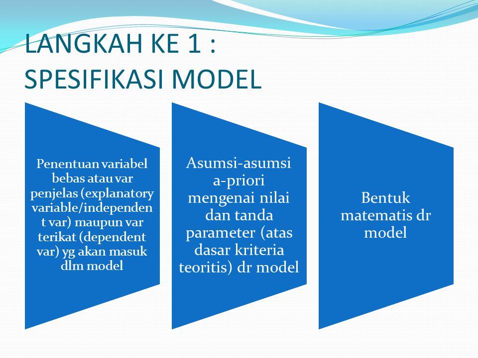 LANGKAH KE 1 : SPESIFIKASI MODEL