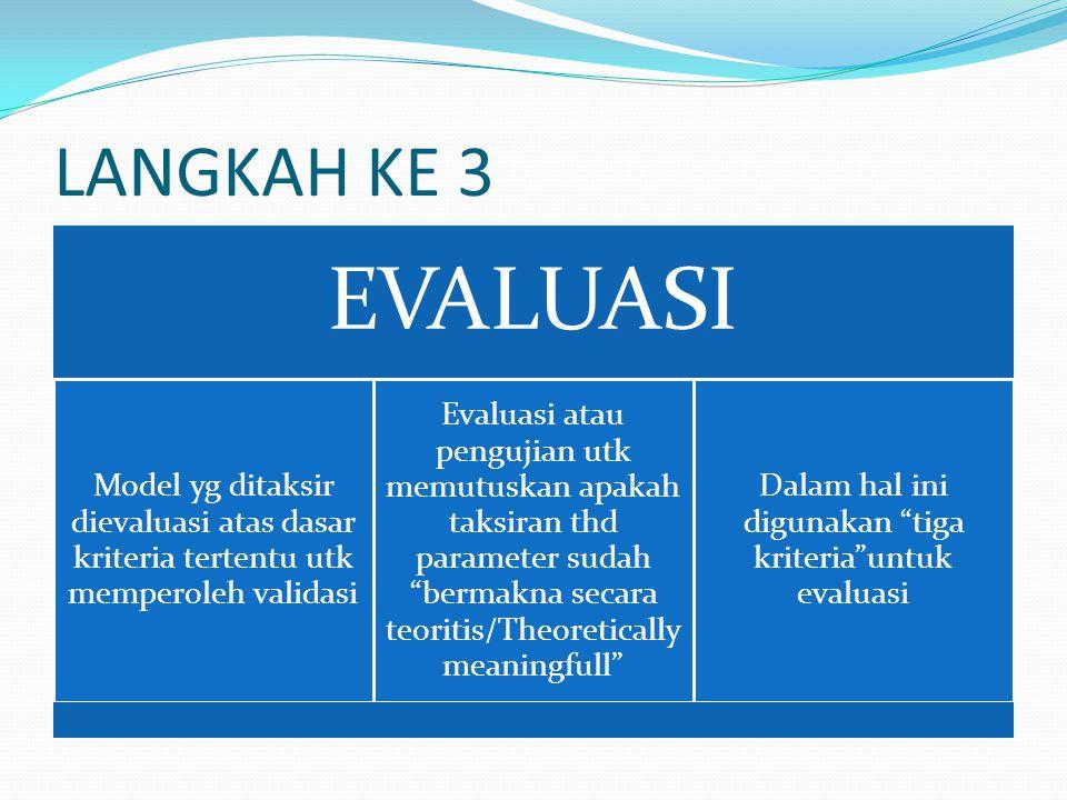 Dalam hal ini digunakan tiga kriteria untuk evaluasi