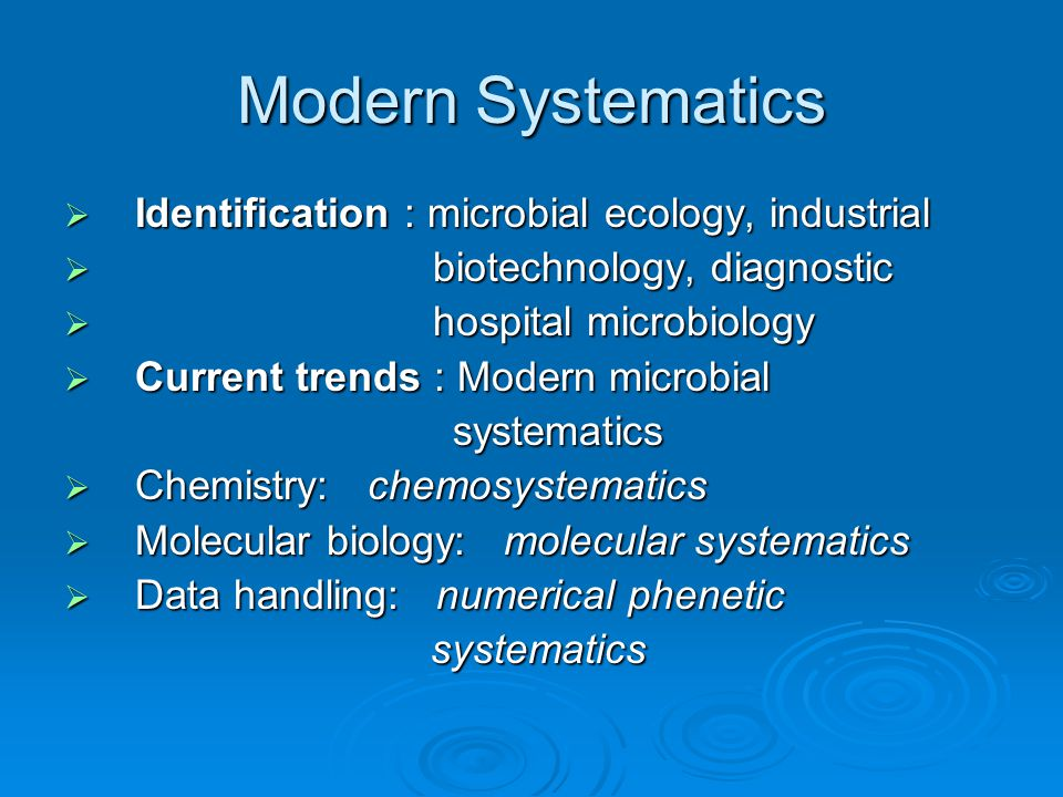 Modern Systematics Identification : microbial ecology, industrial