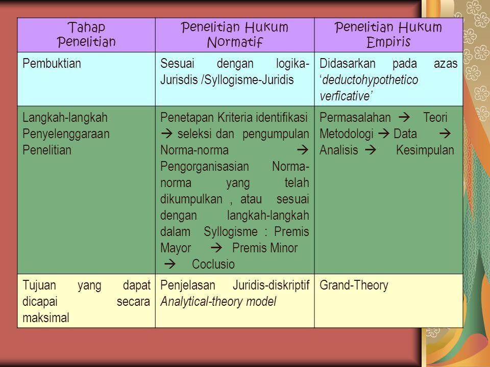 Sesuai dengan logika-Jurisdis /Syllogisme-Juridis