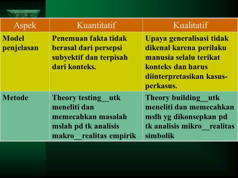 Aspek Kuantitatif Kualitatif Model penjelasan