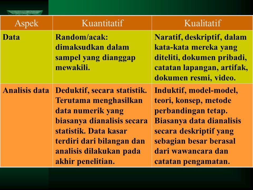 Aspek Kuantitatif Kualitatif Data