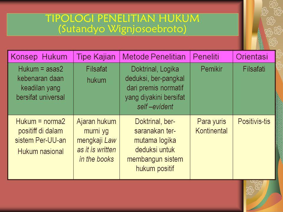 TIPOLOGI PENELITIAN HUKUM (Sutandyo Wignjosoebroto)