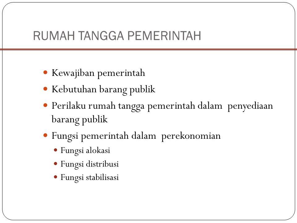RUMAH TANGGA PEMERINTAH