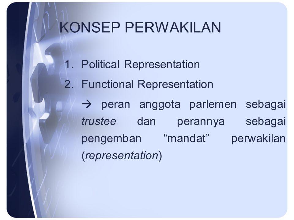 KONSEP PERWAKILAN Political Representation Functional Representation
