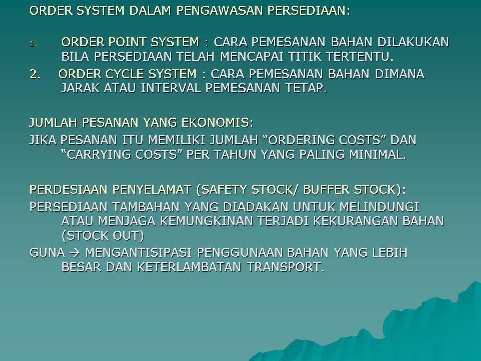 ORDER SYSTEM DALAM PENGAWASAN PERSEDIAAN: