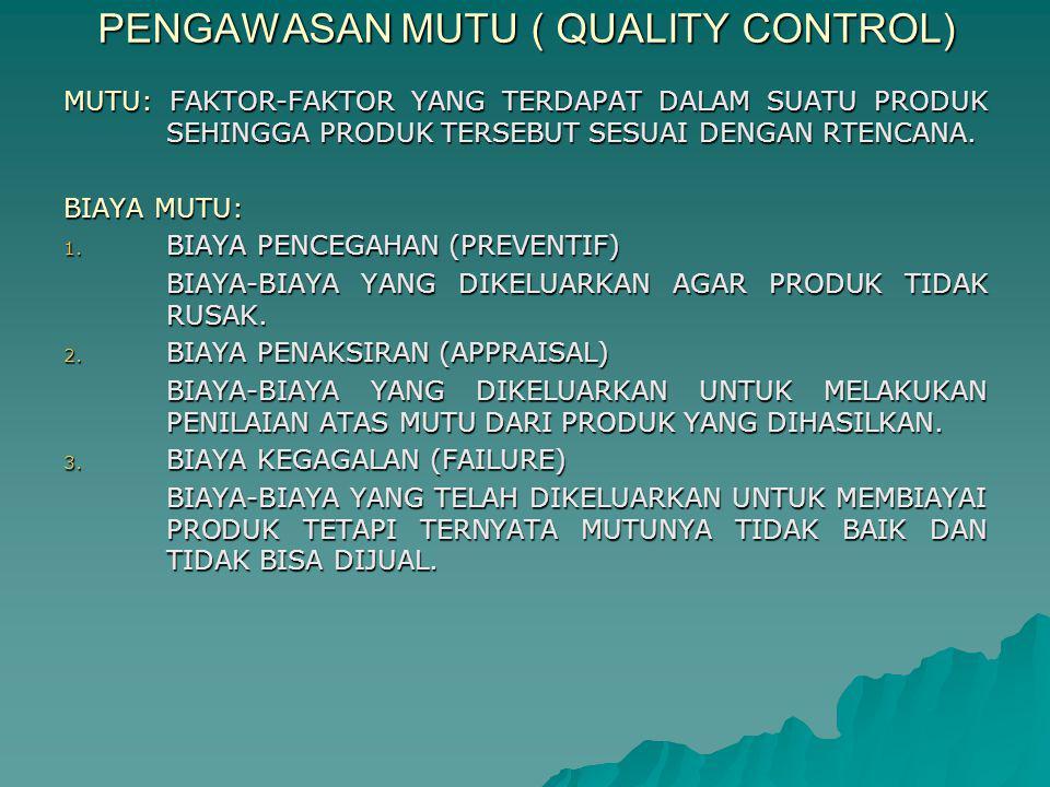 PENGAWASAN MUTU ( QUALITY CONTROL)