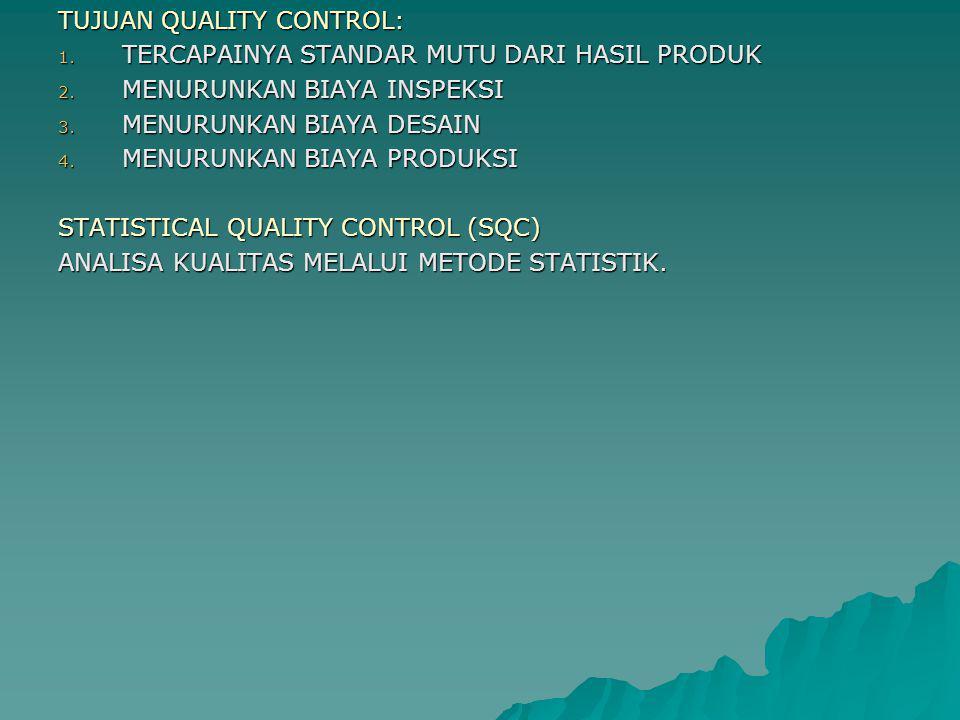 TUJUAN QUALITY CONTROL: