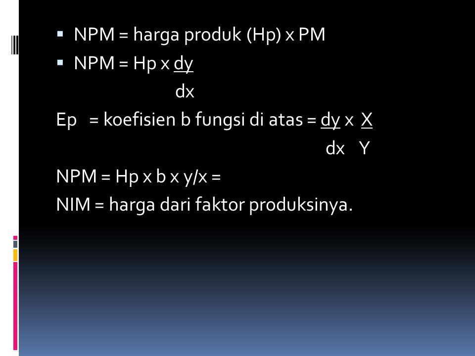 NPM = harga produk (Hp) x PM