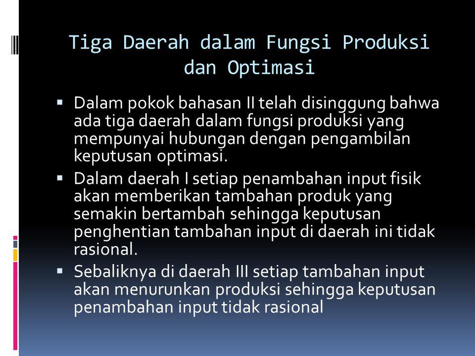 Tiga Daerah dalam Fungsi Produksi dan Optimasi