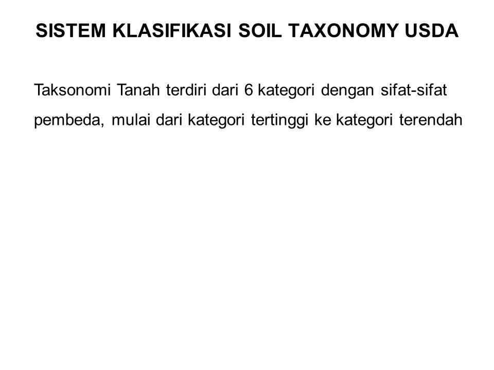 SISTEM KLASIFIKASI SOIL TAXONOMY USDA