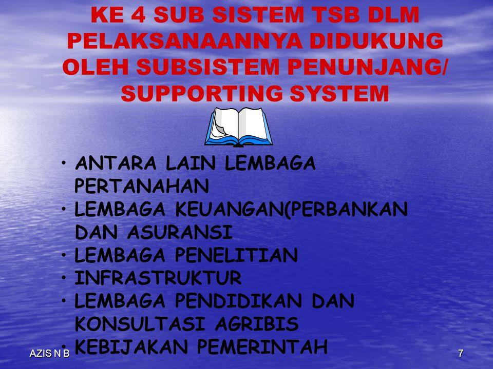 KE 4 SUB SISTEM TSB DLM PELAKSANAANNYA DIDUKUNG OLEH SUBSISTEM PENUNJANG/ SUPPORTING SYSTEM
