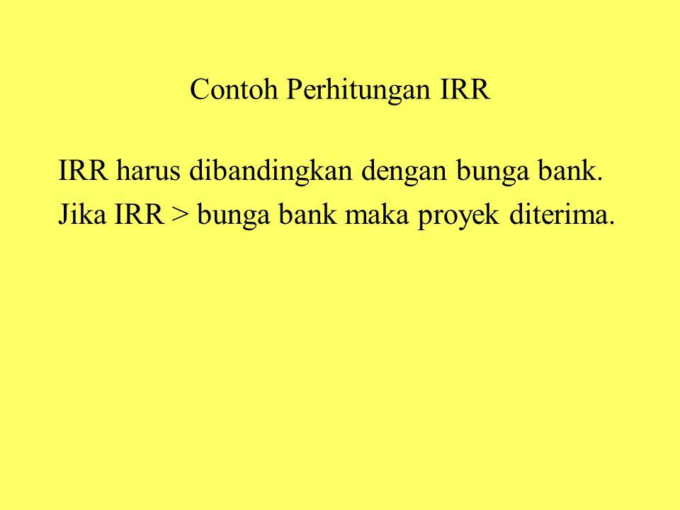 Contoh Perhitungan IRR