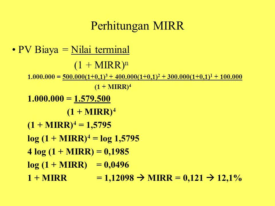 Perhitungan MIRR PV Biaya = Nilai terminal (1 + MIRR)n