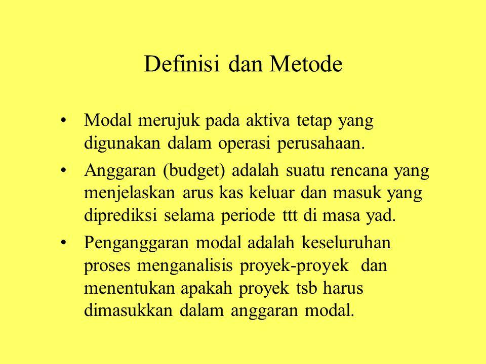 Definisi dan Metode Modal merujuk pada aktiva tetap yang digunakan dalam operasi perusahaan.